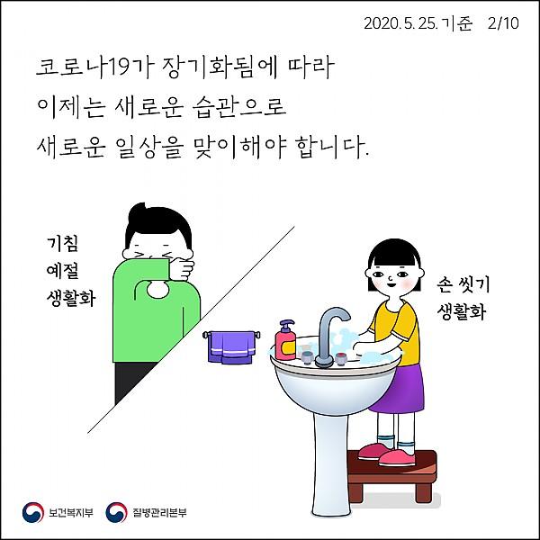 기침예절 생활화 / 손 씻기 생활화